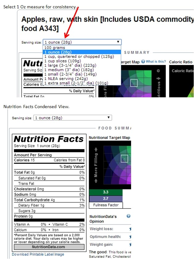 3 SelfNutritionData select measure