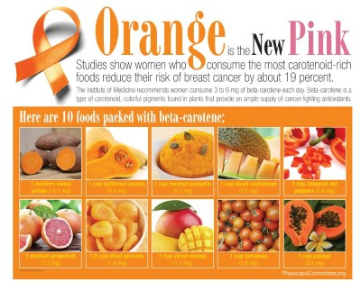 Orange is the new pink veggie infographic Custom