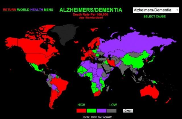 Alzheimer's!!!