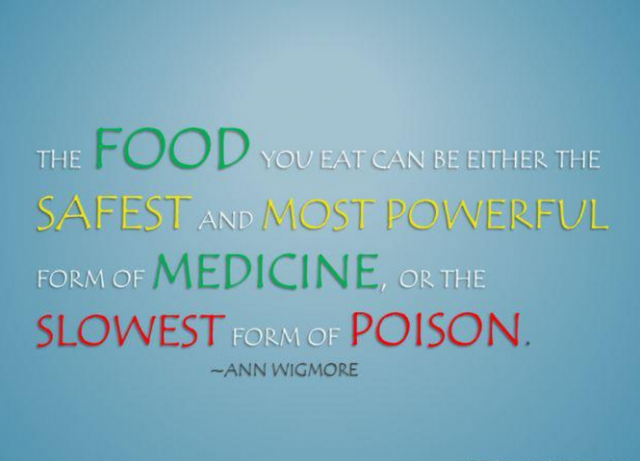 Is Your Food a Medicine or Poison?