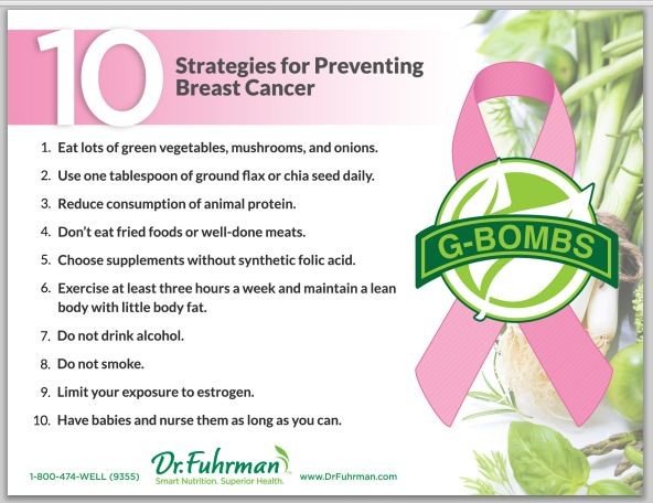10 Ways to Minimize Developing Breast Cancer