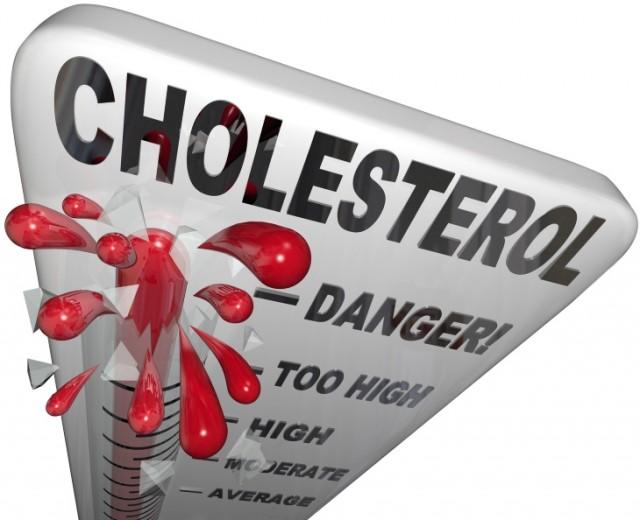 High Cholesterol Thermometer Bursting